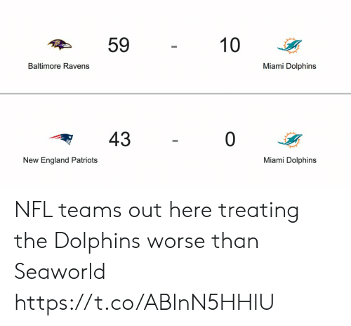England Patriots: 59  10  Miami Dolphins  Baltimore Ravens  43  0  Miami Dolphins  New England Patriots NFL teams out here treating the Dolphins worse than Seaworld https://t.co/ABInN5HHIU