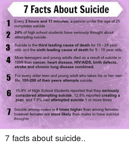 a description of suicide awareness as a leading cause of death Suicide is the second leading cause of death among 15 the toolkit is a step-by-step guide for communities to engage in suicide prevention activities and have.