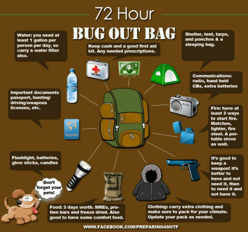 Driving, Facebook, and Fire: 72 Hour  BUG OUT BAG  Shelter, tent, tarps,  and ponchos & a  sleeping bag.  Water: you need at  least 1 gallon per  person per day, so  carry a water filter  Keep cash and a good first aid  kit. Any needed prescriptions.  also.  ST AID  Communications:  radio, hand held  CBs, extra batteries  water  Important documents  passport, hunting/  driving/weapons  licenses, etc.  Bade  Fire: have at  least 3 ways  to start fire.  Matches,  lighter, fire  steel. A por-  table stove  PASSPORT  as well.  Flashlight, batteries,  glow sticks, candles  It's good to  keep a  weapon! it's  better to  have and not  Don't  forget your  pets!  need it, then  to need it and  Meal  not have it.  Clothing: carry extra clothing and  pack for your climate.  Food: 3 days worth. MRES, pro-  make sure  tien bars and freeze dried. Also  Update your pack as needed.  good to have some comfort food.  www.FACEBOOK.COM/PREPARING4SHTF
