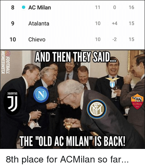 """Ac Milan: 8  AC Milan  16  9 Atalanta  10  +4  15  10 Chievo  10 2 15  AND THEN THEY SAID  JUUENTUS  ROMA  1927  THE """"OLD AC MILAN IS BACK 8th place for ACMilan so far..."""