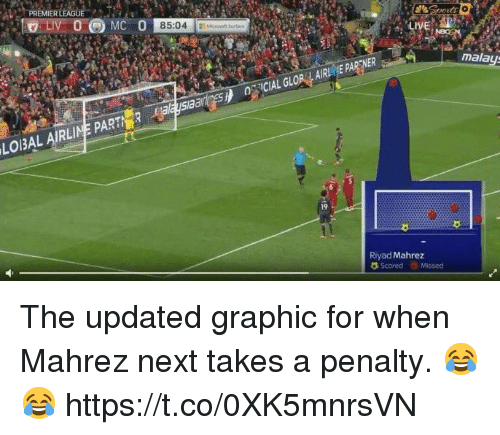 Soccer, Next, and Mala: 85:04 urtace  mala  0%ICIAL GLORİAREVE PARTNER  19  Riyad Mahrez  Scored Missed The updated graphic for when Mahrez next takes a penalty. 😂😂 https://t.co/0XK5mnrsVN