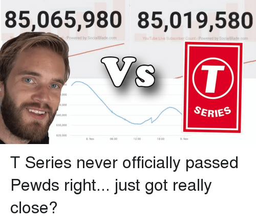 youtube.com, Live, and Never: 85,065,980 85,019,580  Powered by SocialBlade.com  YouTube Live Subscriber Count Powered by SocialBlade.com  0,000  SErIES  640,000  630,000  620,000  8. Nov  06:00  12:00  18:00  9. Nov
