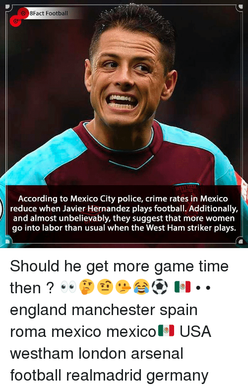 west ham: 8Fact Football  According to Mexico City police, crime rates in Mexico  reduce when Javier Hernandez plays football. Additionally,  and almost unbelievably, they suggest that more women  go into labor than usual when the West Ham striker plays. Should he get more game time then ? 👀🤔🤨🤥😂⚽️ 🇲🇽 • • england manchester spain roma mexico mexico🇲🇽 USA westham london arsenal football realmadrid germany