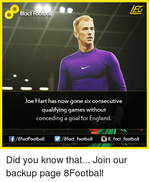 Joe Hart: 8fact Football  Joe Hart has now gone six consecutive  qualifying games without  conceding a goal for England.  8factFootball fact football  8 fact football Did you know that...  Join our backup page 8Football