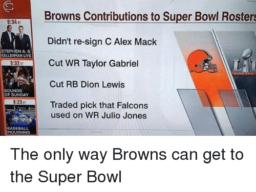 Lewy: 9:34 ET  STEPHEN A. &  KELLERMAN LIVE  9:32  SOUNDS  OF SUNDAY  9:23ET  BASEBALL  MOURNING  Browns Contributions to Super Bowl Rosters  Didn't re-sign C Alex Mack  Cut WR Taylor Gabriel  Cut RB Dion Lewis  Traded pick that Falcons  used on WR Julio Jones The only way Browns can get to the Super Bowl