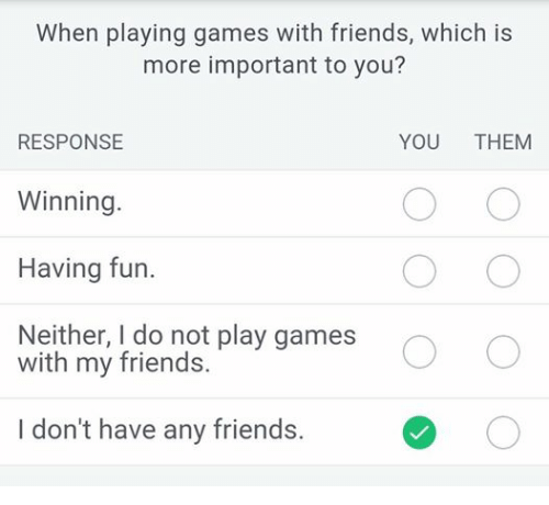 i don't have any friends: When playing games with friends, which is  more important to you?  RESPONSE  YOU  THEM  Winning.  Having fun.  Neither, I do not play games  with my friends.  CO  I don't have any friends.
