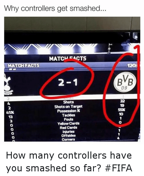 Get Smash: Why controllers get smashed..  MATCH EACTS  MATCH FACTS  2-1  Shots  Shots on Target  Possession 36  4596  Tackles  Fouls  Yellow Cards  Red Cards  Injuries  Offsides  BVB  09 How many controllers have you smashed so far? FIFA
