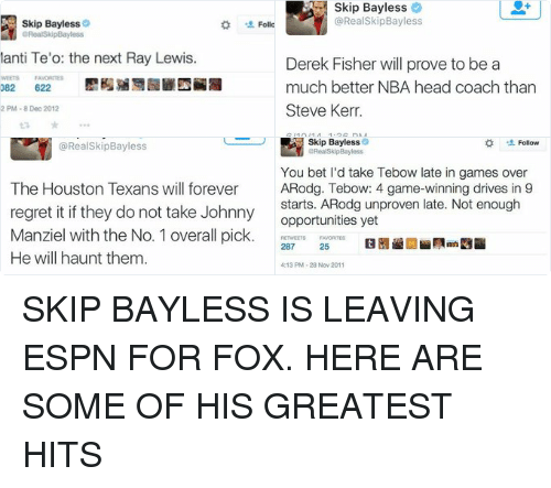Ray Lewis: Skip Bayless  aRealSkipBayless  Manti Te'o: the next Ray Lewis.  RETWEETS FAVORITES  3,082  622  8:52 PM 8 Dec 2012  Follow   Skip Bayless  @Real Skip Bayless  Derek Fisher will prove to be a  much better NBA head coach than  Steve Kerr  6/10/14, 1:36 PM   Skip Bayless  @Real SkipBayless  The Houston Texans will forever  regret it if they do not take Johnny  Manziel with the No. 1 overall pick.  He will haunt them  5/8/14, 7:00 PM   Skip Bayless  Follow  @RealSkipBayless  You bet I'd take Tebow late in games over  ARodg. Tebow: 4 game-winning drives in 9  starts. ARodg unproven late. Not enough  opportunities yet  RETWEETS FAVORITES  287  25  4:13 PM 28 Nov 2011 SKIP BAYLESS IS LEAVING ESPN FOR FOX. HERE ARE SOME OF HIS GREATEST HITS