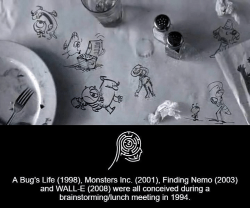 monster inc: A Bug's Life (1998), Monsters Inc. (2001), Finding Nemo (2003)  and WALL-E (2008) were all conceived during a  brainstorming/lunch meeting in 1994.