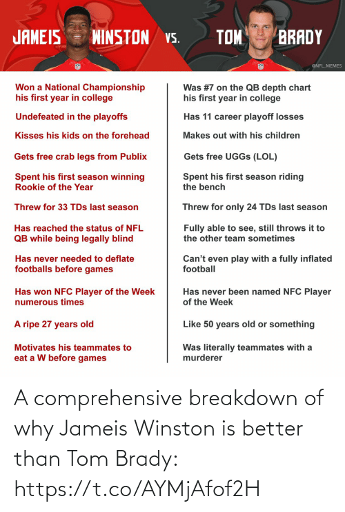 NFL: A comprehensive breakdown of why Jameis Winston is better than Tom Brady: https://t.co/AYMjAfof2H