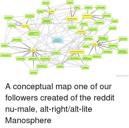 a concept map of male partners See a rich collection of stock images, vectors, or photos for partners work concept you can buy on shutterstock explore quality images, photos, art & more.