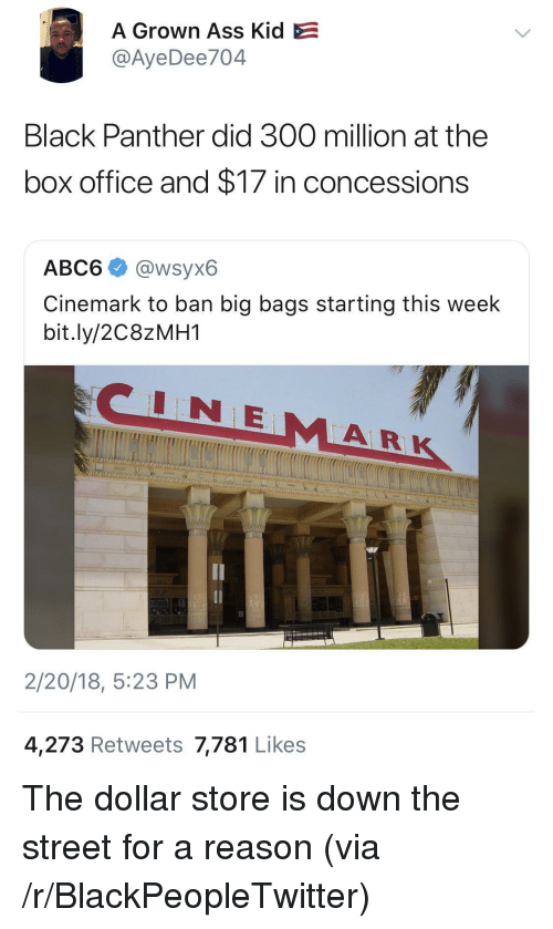 Ass, Blackpeopletwitter, and Black: A Grown Ass Kid  @AyeDee704  Black Panther did 300 million at the  box office and $17 in concessions  ABC6 @wsyx6  Cinemark to ban big bags starting this week  bit.ly/2C8ZMH1  NE  AR  2/20/18, 5:23 PM  4,273 Retweets 7,781 Likes <p>The dollar store is down the street for a reason (via /r/BlackPeopleTwitter)</p>