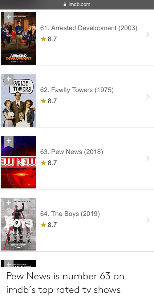 Fawlty: A imdb.com  OER NO MASTERMINS  61. Arrested Development (2003)  8.7  ARRESTED  DEVELOPMENT  MARCH 15 NETFLIK  PAWLTY  TOWERS  62. Fawlty Towers (1975)  * 8.7  63. Pew News (2018)  EUU NEUU * 8.7  ON ORIGINAL  64. The Boys (2019)  oYs  * 8.7  prime video Pew News is number 63 on imdb's top rated tv shows
