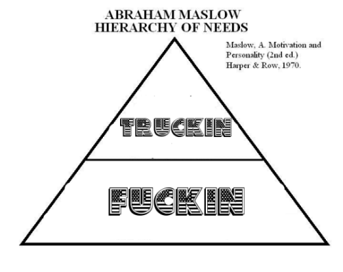 abraham maslows motivation and personality theory Enjoy the best abraham maslow quotes at brainyquote classic economic theory, based as it is on an inadequate theory of human motivation.