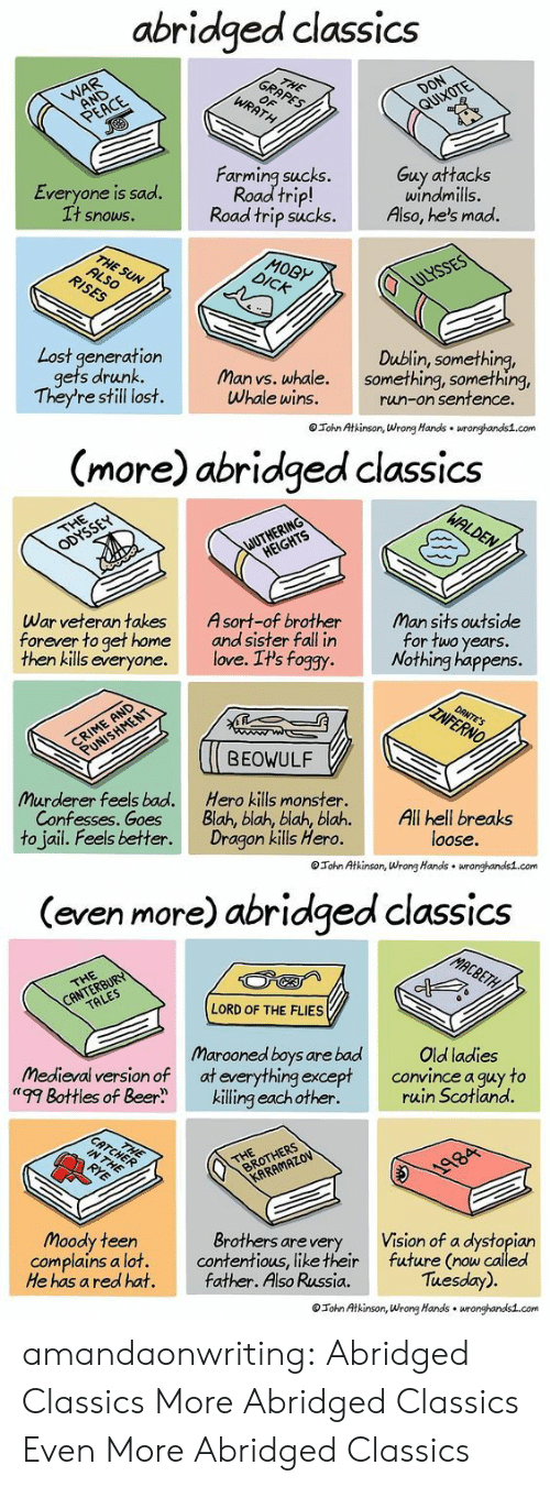 "dystopian: abridged classics  Everyone is sad.  t snowS.  Farming sucks.  Road trip!  Road trip sucks.  Guy attacks  windmills.  Also, he's mad.  MOBy  Lost generation  Dublin, something,  s drunk. Man vs. whale. something, something,  They're still lost.  Whale wins.  run-on sentence  Tohn Atkinson, Wrong Hands wronghands1.com   (more) abridged classics  War veteran takes  forever to get home  then kills everyone.  Asort-of brother  and sister fall in  love. It's foggy  Man sits outside  for two years.  Nothing happens.  BEOWULF  Murderer feels bad.  Confesses. Goes  to jail. Feels better.  Hero kills monster.  Blah, blah, blah, blah.All hell breaks  Dragon kills Hero.  loose.  Tohn Atkinson, Wrong Hands wronghandis1.com   (even more) abridged classics  LORD OF THE FLIES  Marooned boys are bad  medieval version of at everything except  ""'99 Bottles of Beerkilling eachother.  Old ladies  convince a guy to  ruin Scotland.  Moody teen  complains a lot.  He has a red hat.  Brothers arevery  contentious, like their  father. Also Russia.  Vision of a dystopian  future (now called  Tuesday).  Tohn Atkinson, Wrong Hands wronghands1.com amandaonwriting:  Abridged Classics More Abridged Classics Even More Abridged Classics"