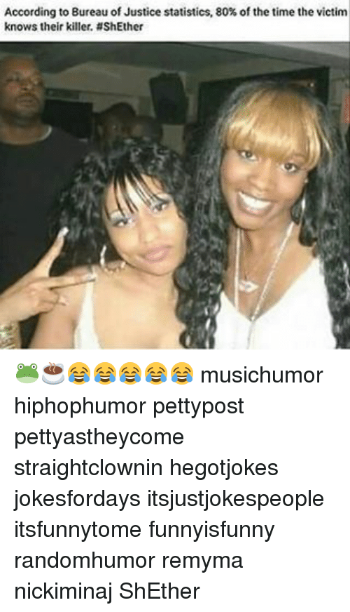 accordance: According to Bureau of Justice statistics, 80% of the time the victim  knows their killer. 🐸☕😂😂😂😂😂 musichumor hiphophumor pettypost pettyastheycome straightclownin hegotjokes jokesfordays itsjustjokespeople itsfunnytome funnyisfunny randomhumor remyma nickiminaj ShEther