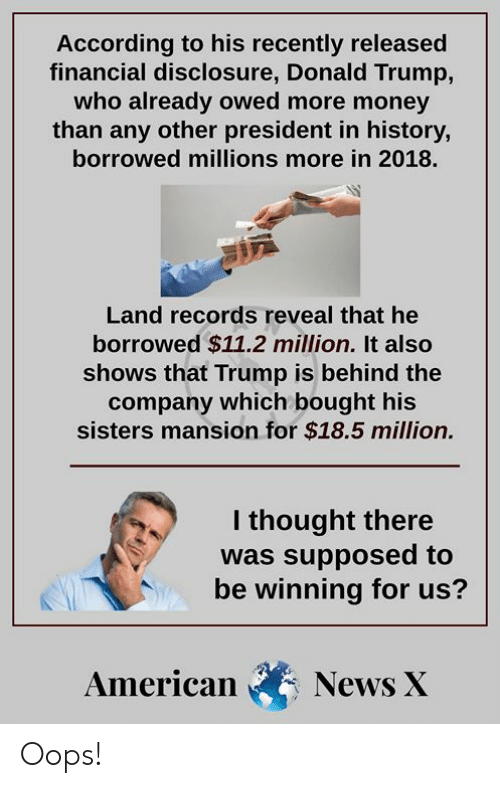 Donald Trump, Memes, and Money: According to his recently released  financial disclosure, Donald Trump  who already owed more money  than any other president in history,  borrowed millions more in 2018.  Land records reveal that he  borrowed $11.2 million. It also  shows that Trump is behind the  company which bought his  sisters mansion for $18.5 million.  I thought there  was supposed to  be winning for us?  s X  American New Oops!