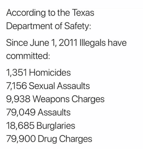 Memes, Texas, and June 1: According to the Texas  Department of Safety:  Since June 1, 2011 legals have  committed:  1,351 Homicides  7,156 Sexual Assaults  9,938 Weapons Charges  79,049 Assaults  18,685 Burglaries  79,900 Drug Charges