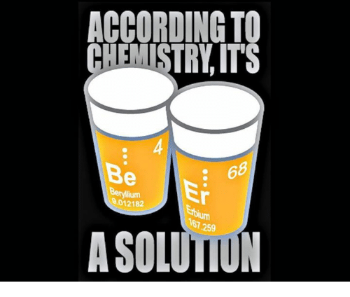 accordance: ACCORDING TO  TRY ITS  eryllium  012182  A SOLUTION