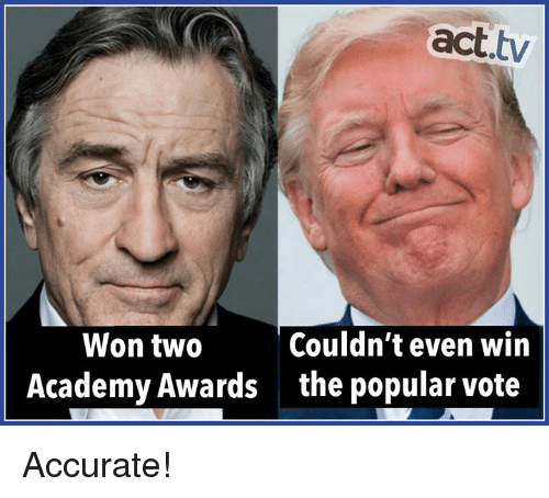 Academy Awards: act.tv  Couldn't even win  Won tw0  Academy Awards  the popular vote Accurate!