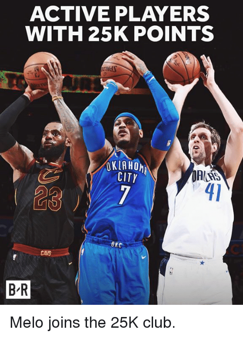 Club, City, and Melo: ACTIVE PLAYERS  WITH 25K POINTS  R:S  OKLAHOM  CITY  41  OKC  CAUS  B R Melo joins the 25K club.