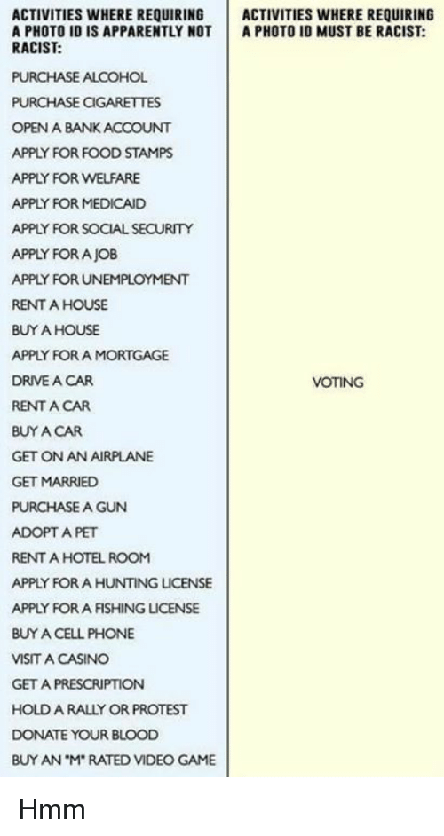 """Apparently, Food, and Memes: ACTIVITIES WHERE REQUIRING ACTIVITIES WHERE REQUIRING  A PHOTO ID IS APPARENTLY NOT ! A PHOTO ID MUST BE RACIST:  RACIST  5  0  0  0  PURCHASE ALCOHOL  PURCHASE CIGARETTES  OPEN A BANK ACCOUNT  APPLY FOR FOOD STAMPS  APPLY FOR WELFARE  APPLY FOR MEDICAID  APPLY FOR SOCIAL SECURITY  APPLY FOR AJOB  APPLY FOR UNEMPLOYMENT  RENT AHOUSE  BUY A HOUSE  APPLY FOR A MORTGAGE  DRIVE A CAR  RENT A CAR  BUY A CAR  GET ON AN AIRPLANE  GET MARRIED  PURCHASE A GUN  ADOPT A PET  RENT A HOTEL ROOM  APPLY FOR A HUNTING LICENSE  APPLY FOR A FISHING LICENSE  BUY A CELL PHONE  VISIT A CASINO  GET A PRESCRIPTION  HOLD A RALLY OR PROTEST  DONATE YOUR BLOOD  BUY AN """"M* RATED VIDEO GAME Hmm"""