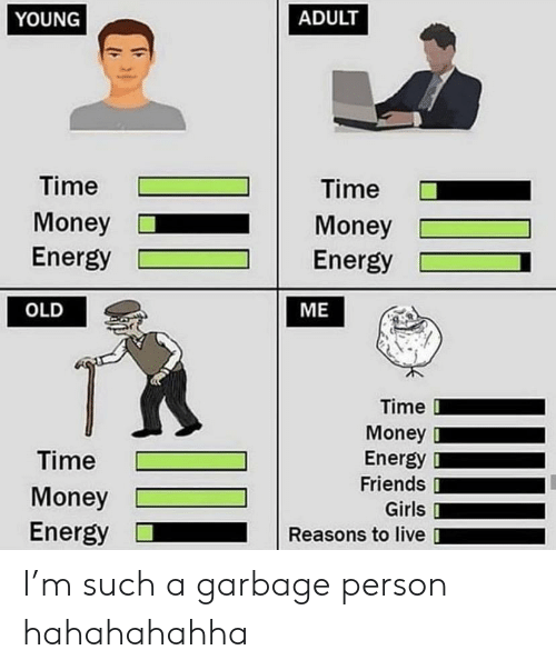Energy, Friends, and Girls: ADULT  YOUNG  Time  Time  Money  Energy  Money  Energy  OLD  МЕ  -  Time  Money  Energy  Friends  Girls  Time  Money  Energy  Reasons to live I'm such a garbage person hahahahahha