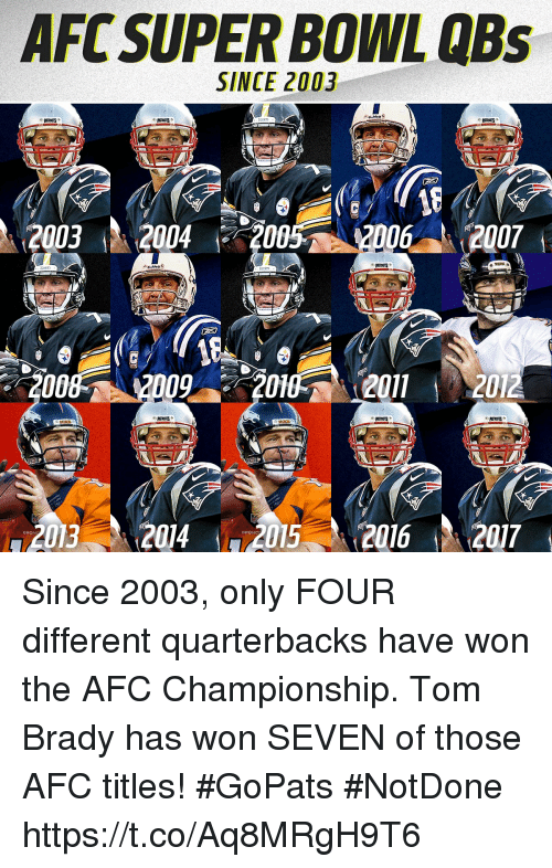 Memes, Super Bowl, and Tom Brady: AFC SUPER BOWL QBs  SINCE 2003  2003 2004 00520062007  09  012011 2012  2013, 2014-2015 206 207  BRON  BRONC Since 2003, only FOUR different quarterbacks have won the AFC Championship.  Tom Brady has won SEVEN of those AFC titles! #GoPats #NotDone https://t.co/Aq8MRgH9T6