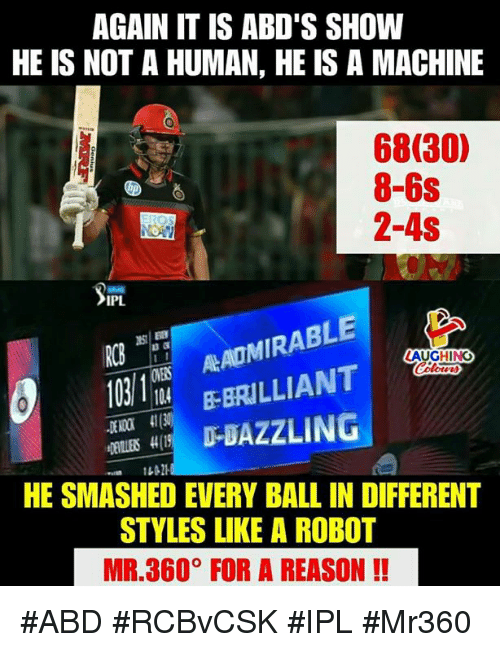 Reason, Indianpeoplefacebook, and Ipl: AGAIN IT IS ABD'S SHOW  HE IS NOT A HUMAN, HE IS A MACHINE  68(30)  8-6s  2-4S  IPL  RCB  0BRILLIANT  ARADMIRABL  AUGHING  OVERS  D-DAZZLING  HE SMASHED EVERY BALL IN DIFFERENT  STYLES LIKE A ROBOT  MR.360° FOR A REASON!! #ABD #RCBvCSK #IPL #Mr360