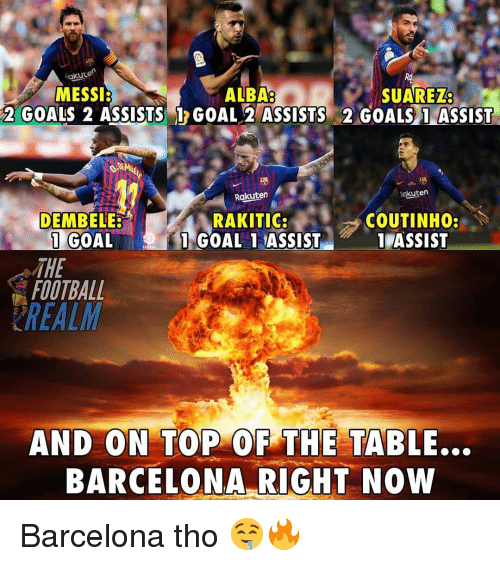 alba: akute  Rd  MESSI:  ALBA  2 GOALS 2 ASSISTS D GOAL 2 ASSISTS) 2 GOALSA ASSIST  SUAREZ:  Rakuter  akuten  DEMBELER  AL1GOAL 1 ASSIST  #ASSIST  THE  FOOTBALL  REALM  ea  AND ON TOP OF THE TABLE...  BARCELONA RIGHT NOW Barcelona tho 🤤🔥
