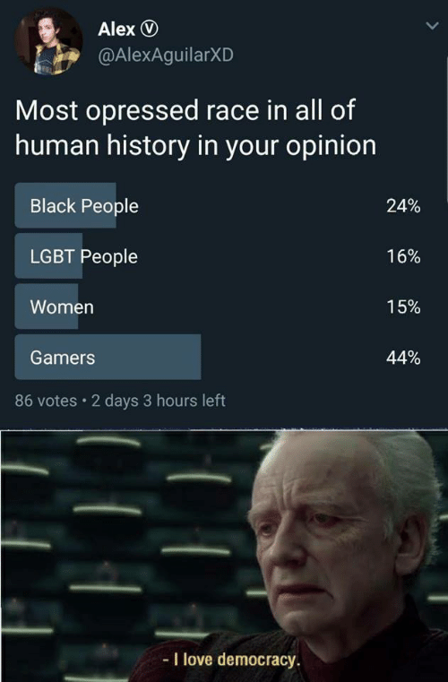 Votes: Alex D  @AlexAguilarXD  Most opressed race in all of  human history in your opinion  Black People  LGBT People  Women  Gamers  24%  16%  15%  44%  86 votes 2 days 3 hours left  -I love democracy.