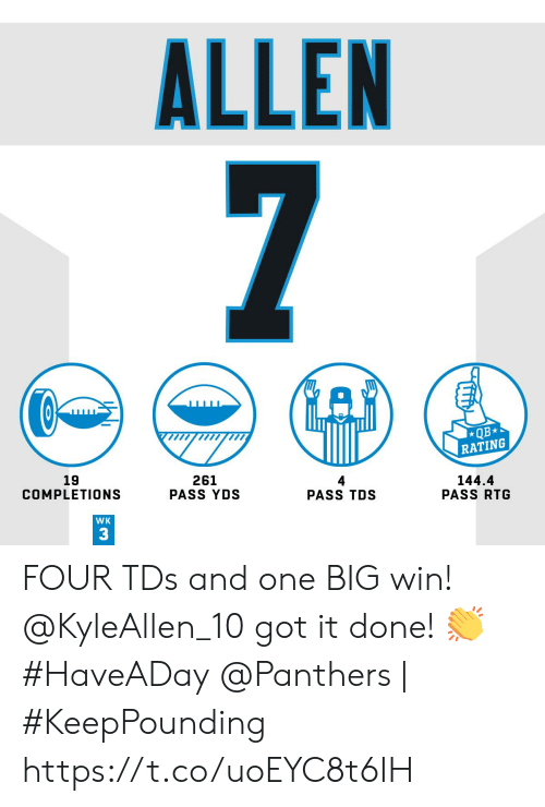 Rating: ALLEN  7  QB  RATING  19  COMPLETIONS  261  PASS YDS  4  PASS TDS  144.4  PASS RTG  WK  3 FOUR TDs and one BIG win!  @KyleAllen_10 got it done! ? #HaveADay  @Panthers | #KeepPounding https://t.co/uoEYC8t6IH