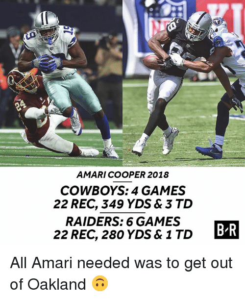 Dallas Cowboys, Games, and Raiders: AMARI COOPER 2018  COWBOYS: 4 GAMES  22 REC, 349 YDS & 3 TD  RAIDERS: 6 GAMES  22 REC, 280 YDS & 1TD All Amari needed was to get out of Oakland 🙃
