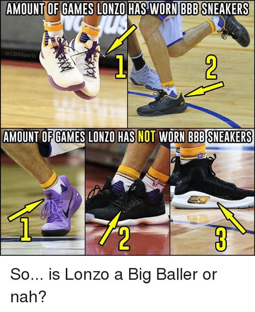 bbb: AMOUNT OF GAMES LONZO HAS WORN BBB SNEAKERS  CBSSports  AMOUNT OF GAMES LONZO HAS NOT WORN BBB SNEAKERS So... is Lonzo a Big Baller or nah?