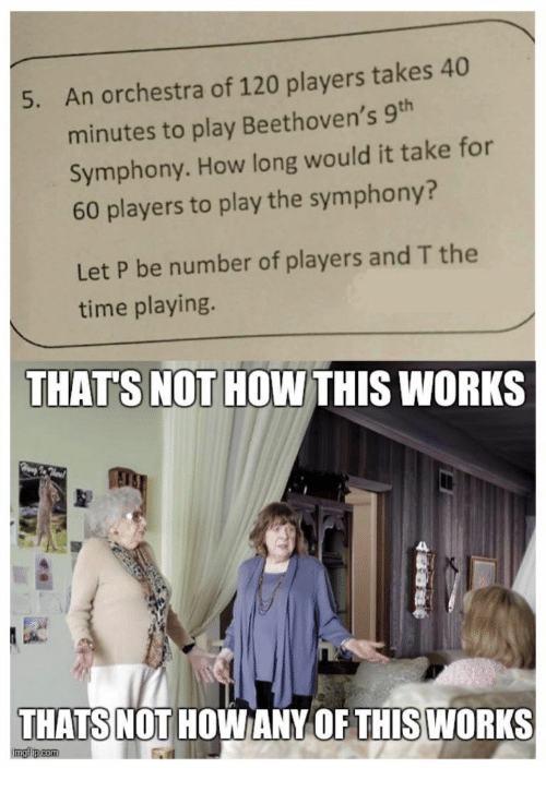 Not How This Works: An orchestra of 120 players takes 40  minutes to play Beethoven's 9th  Symphony. How long would it take for  60 players to play the symphony?  5.  Let P be number of players and T the  time playing.  THAT'S NOT HOW THIS WORKS  THATS NOT HOW ANY OF THIS WORKS
