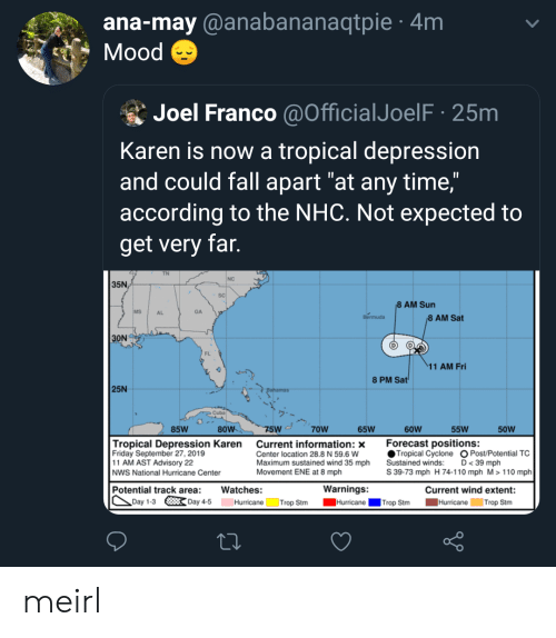 "Hurricane: ana-may @anabananaqtpie 4m  Мood  Joel Franco@OfficialJoelF25m  Karen is now a tropical depression  and could fall apart ""at any time,""  according to the NHC. Not expected to  get very far.  II  NC  35N  Sc  8 AM Sun  MS  GA  AL  Bermuda  8 AM Sat  30N  11 AM Fri  8 PM Sat  25N  Cuba  85W  80W  75W  70W  65W  60W  55W  50W  Tropical Depression Karen  Friday September 27, 2019  11 AM AST Advisory 22  NWS National Hurricane Center  Forecast positions:  Tropical Cyclone O Post/Potential TC  Sustained winds:  S 39-73 mph H 74-110 mph M> 110 mph  Current information: x  Center location 28.8 N 59.6 W  Maximum sustained wind 35 mph  Movement ENE at 8 mph  D 39 mph  Warnings:  Potential track area:  88Day 4-5  Watches:  Current wind extent:  Hurricane  Hurricane  Day 1-3  Trop Stm  Hurricane  Trop Stm  Trop Stm meirl"