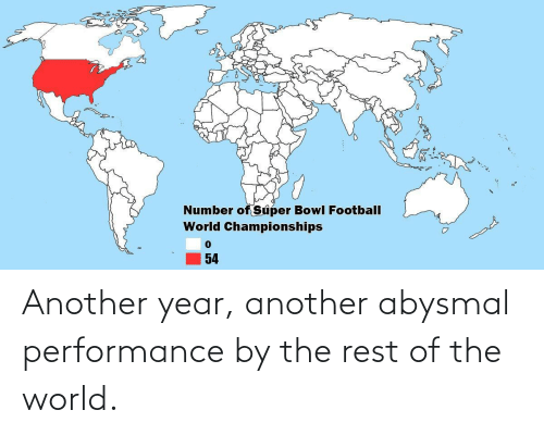 The Rest: Another year, another abysmal performance by the rest of the world.