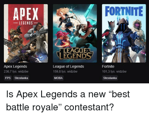 "League of Legends, Apex, and Battle Royale: APEX  FORTNITE  LEGENDS  AERO  CEAGUE  LEGENDS  Apex Legends  236,7 tys. widzów  FPS Strzelanka  League of Legends  159,8 tys. widzów  MOBA  Fortnite  101,3 tys. widzów  Strzelanka Is Apex Legends a new ""best battle royale""   contestant?"