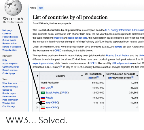 """volumes: Article Talk  и  List of countries by oil production  WIKIPEDIA  The Free Encyclopedia  From Wikipedia, the free encyclopedia  This is a list of countries by oil production, as compiled from the U.S. Energy Information Administrat  Main page  Contents  best-estimate basis. Compared with shorter-term data, the full-year figures are less prone to distortion fr  Featured content  the table represent crude oil and lease condensate, the hydrocarbon liquids collected at or near the well  Current events  the increase in liquid volumes during oil refining (""""refinery gain""""), or liquids separated from natural gas in  Random article  Under this definition, total world oil production in 2019 averaged 80,622,000 barrels per day. Approximat  Donate to Wikipedia  Wikipedia store  the fourteen current OPEC members, in the table below.  The top three producers have in recent history been (alphabetically) Russia, Saudi Arabia, and the Unite  Interaction  different times in the past, but since 2014 all three have been producing near their peak rates of 9 to 11  Help  exporting countries, while Russia is not a member of OPEC. The monthly U.S. oil production reached 10  production in U.S. history.31 In May of 2019, the country became a net oil and gas exporter, the first time  About Wikipedia  Community portal  Recent changes  Oil Production  (ьыldаy)!1]  Oil Production per capita  (bbl/day/million people)(5]  Contact page  Country  Tools  World Production  80,622,000  10,798  What links here  Related changes  USA[6)  11  15,043,000  35,922  Upload file  