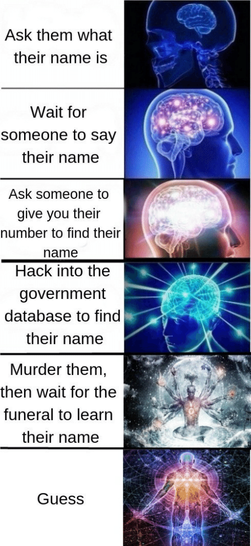 Guess, Government, and Murder: Ask them what  their name is  Wait for  someone to say  their name  Ask someone to  give you their  number to find their  name  Hack into the  government  database to find  their name  Murder them,  then wait for the  funeral to learn  their name  Guess