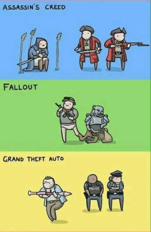 Police, Assassin's Creed, and Creed: ASSASSIN'S CREED  FALLOUT  to  GRAND THEFT AUTO  POLICE