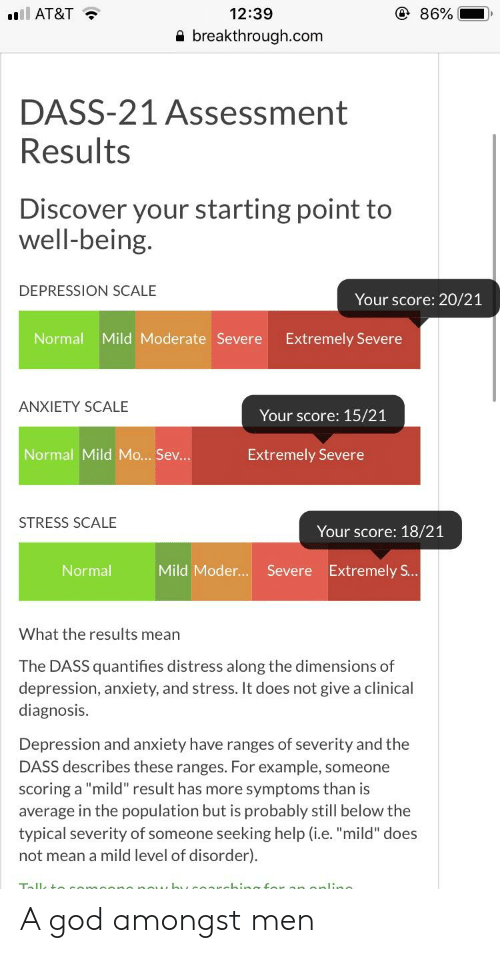 """God, Anxiety, and At&t: AT&T  12:39  a breakthrough.com  DASS-21 Assessment  Results  Discover your starting point to  well-being  DEPRESSION SCALE  Your score: 20/21  Normal Mild Moderate Severe Extremely Severe  ANXIETY SCALE  Your score: 15/21  Normal Mild Mo... Sev..  Extremely Severe  STRESS SCALE  Your score: 18/21  Normal  Mild Moder... Severe Extremely S.  What the results mean  The DASS quantifies distress along the dimensions of  depression, anxiety, and stress. It does not give a clinical  diagnosis.  Depression and anxiety have ranges of severity and the  DASS describes these ranges. For example, someone  scoring a """"mild"""" result has more symptoms than is  average in the population but is probably still below the  typical severity of someone seeking help (i.e. """"mild"""" does  not mean a mild level of disorder) A god amongst men"""
