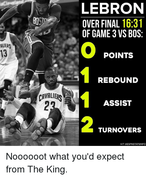 rebounder: AUERS  VALI  LEBRON  OVER FINAL  16:31  OF GAME 3 VS BOS:  POINTS  REBOUND  ASSIST  TURNOVERS  HT @ESPNSTATSINFO Noooooot what you'd expect from The King.