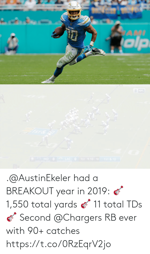 Second: .@AustinEkeler had a BREAKOUT year in 2019: 🎸 1,550 total yards 🎸 11 total TDs 🎸 Second @Chargers RB ever with 90+ catches https://t.co/0RzEqrV2jo