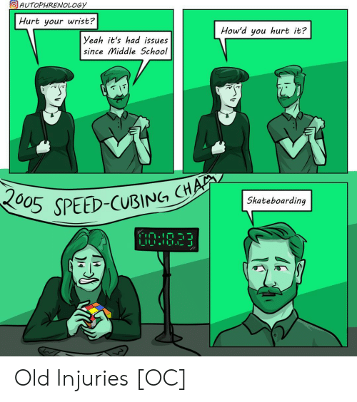Cubing: AUTOPHRENOLOGY  Hurt your wrist?  How'd you hurt it?  Yeah it's had issues  since Middle School  2005 SPEED-CUBING CHA  Skateboarding  00::823 Old Injuries [OC]
