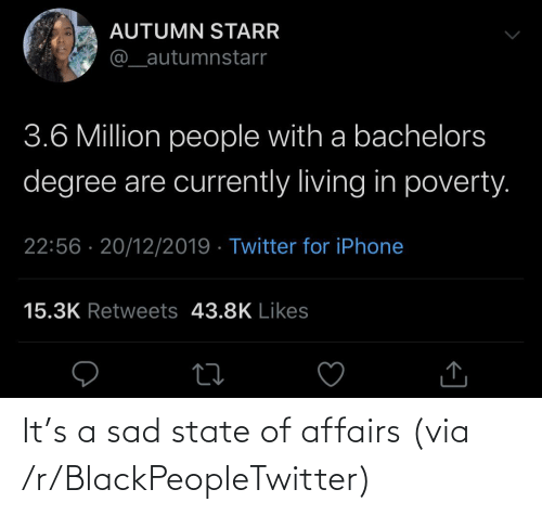state of affairs: AUTUMN STARR  @_autumnstarr  3.6 Million people with a bachelors  degree are currently living in poverty.  22:56 · 20/12/2019 · Twitter for iPhone  15.3K Retweets 43.8K Likes It's a sad state of affairs (via /r/BlackPeopleTwitter)