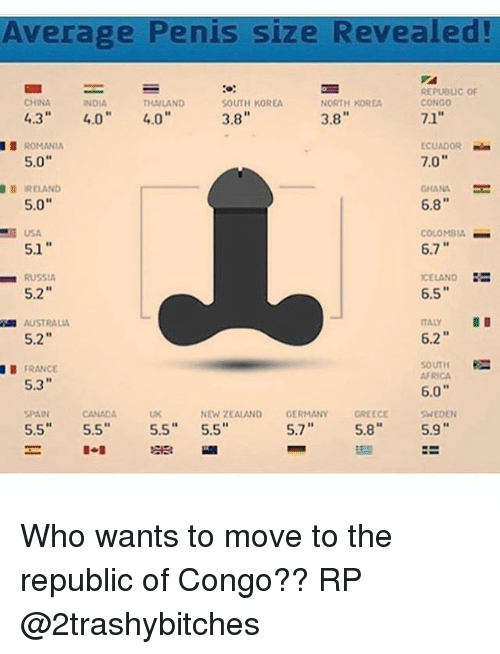 Here's The Data On Average Penis Size And Length