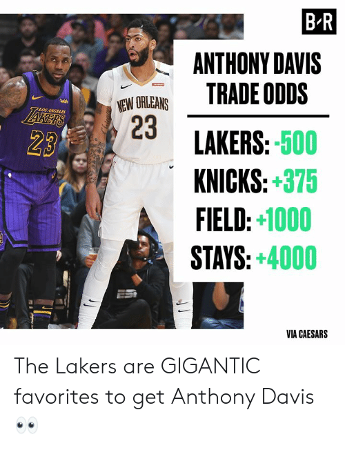 davis: B-R  ANTHONY DAVIS  TRADE ODDS  NEW ORLEANS  23  wish  LAKERS  7LOS ANGELES  LAKERS:-500  KNICKS:+375  FIELD:+1000  STAYS:+4000  23  VIA CAESARS The Lakers are GIGANTIC favorites to get Anthony Davis 👀