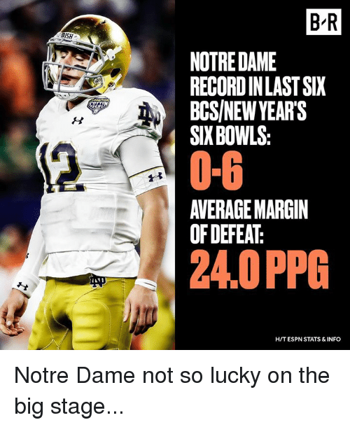 Newyears: B-R  RISH  NOTRE DAME  RECORDINLAST SIX  BCS/NEWYEAR'S  SIX BOWLS  0-6  AVERAGE MARGIN  OF DEFEAT  24.0 PPG  H/T ESPN STATS &INFO Notre Dame not so lucky on the big stage...