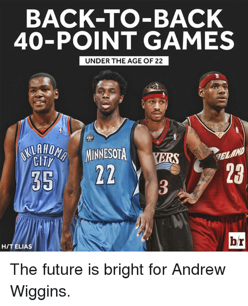 Back to Back, Future, and Andrew Wiggins: BACK-TO-BACK  40-POINT GAMES  UNDER THE AGE OF 22  MINNESOTA  35 22  23  3  br  H/T ELIAS The future is bright for Andrew Wiggins.